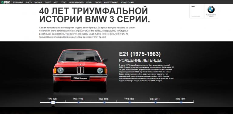 BMW. 40 лет триумфальной истории.