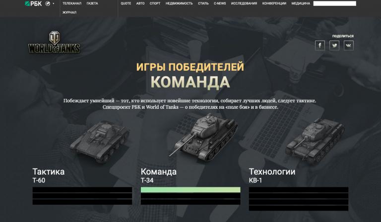World of Tanks. Игры победителей.